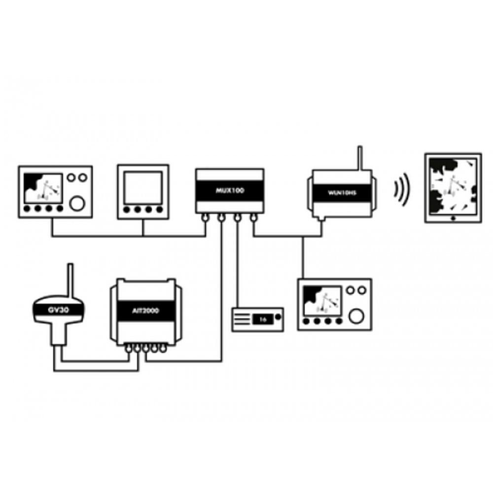 Mux100 Nmea 0183 Multiplexer Digital Yacht General Block Diagram Of