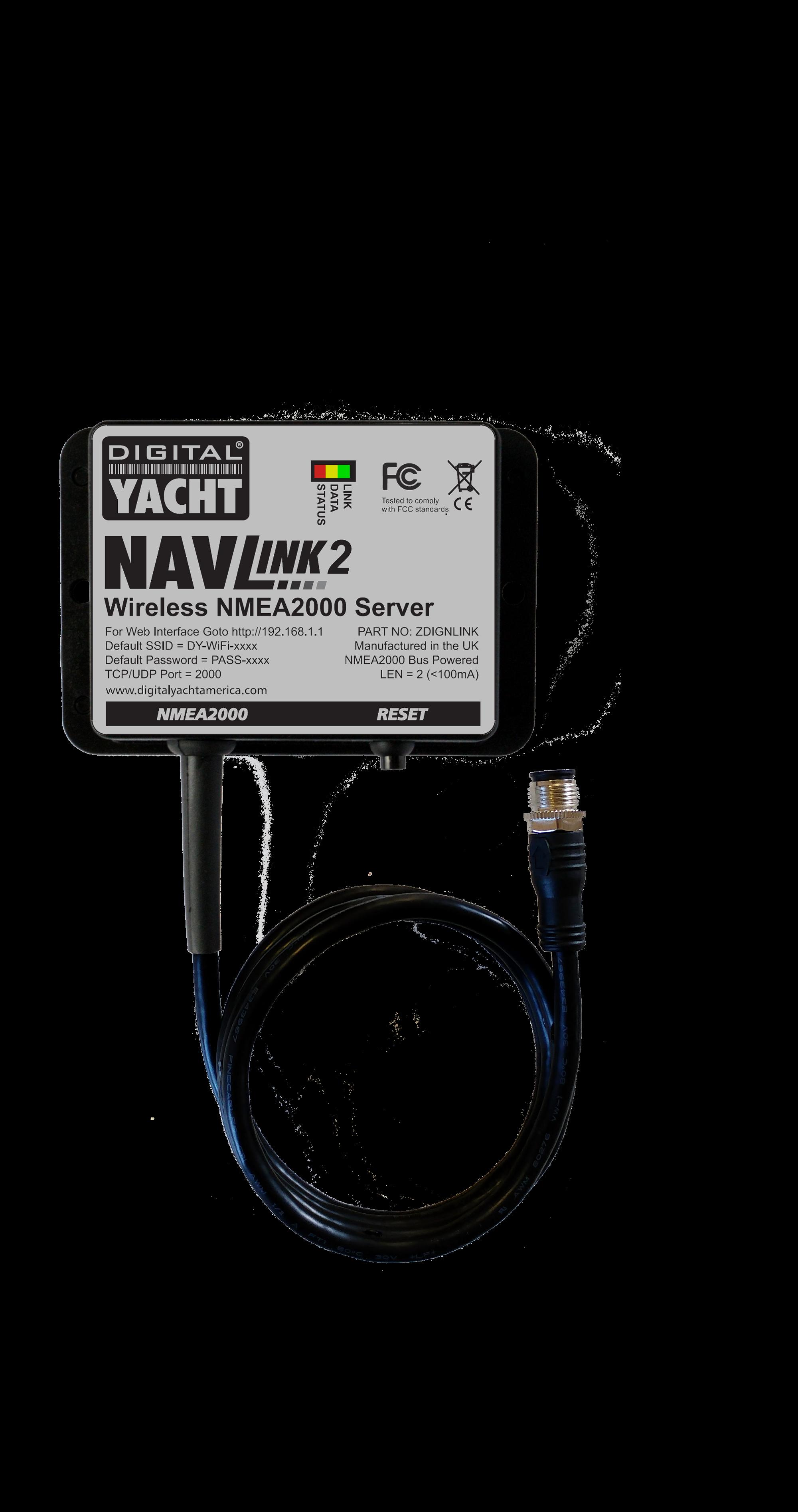NavLink2