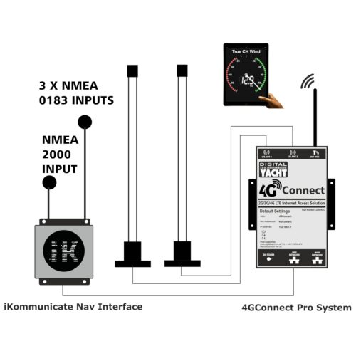4G booster with NMEA interface