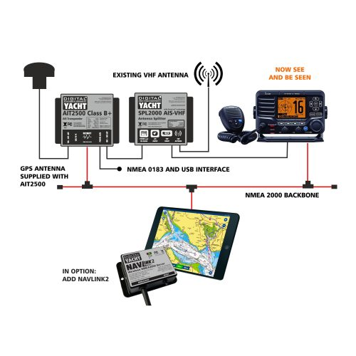 Add Class B+ AIS transponder capability to your Icom M506/M605 VHF