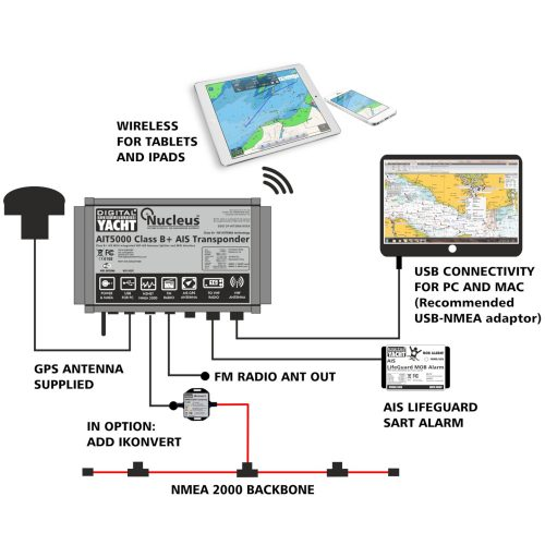 AIS transponder with Alarms & NMEA connectivity